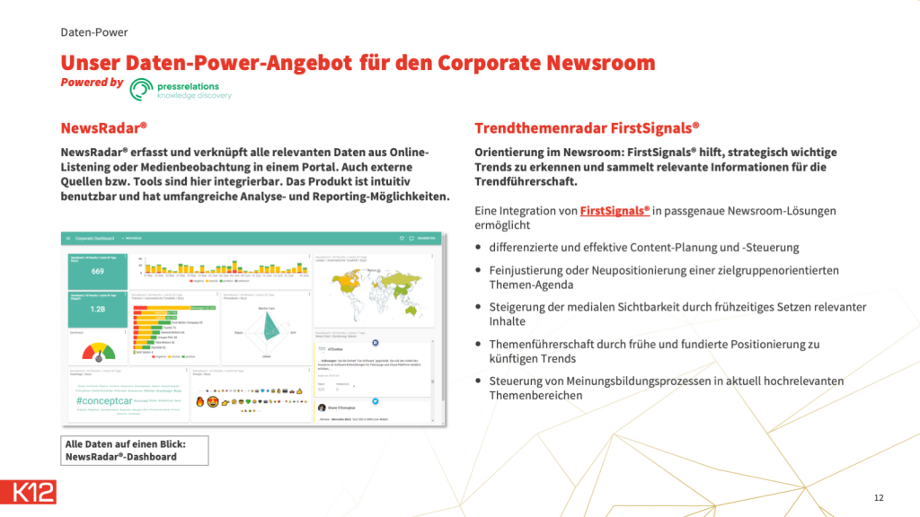Daten im Corporate Newsroom, powered by pressrelations